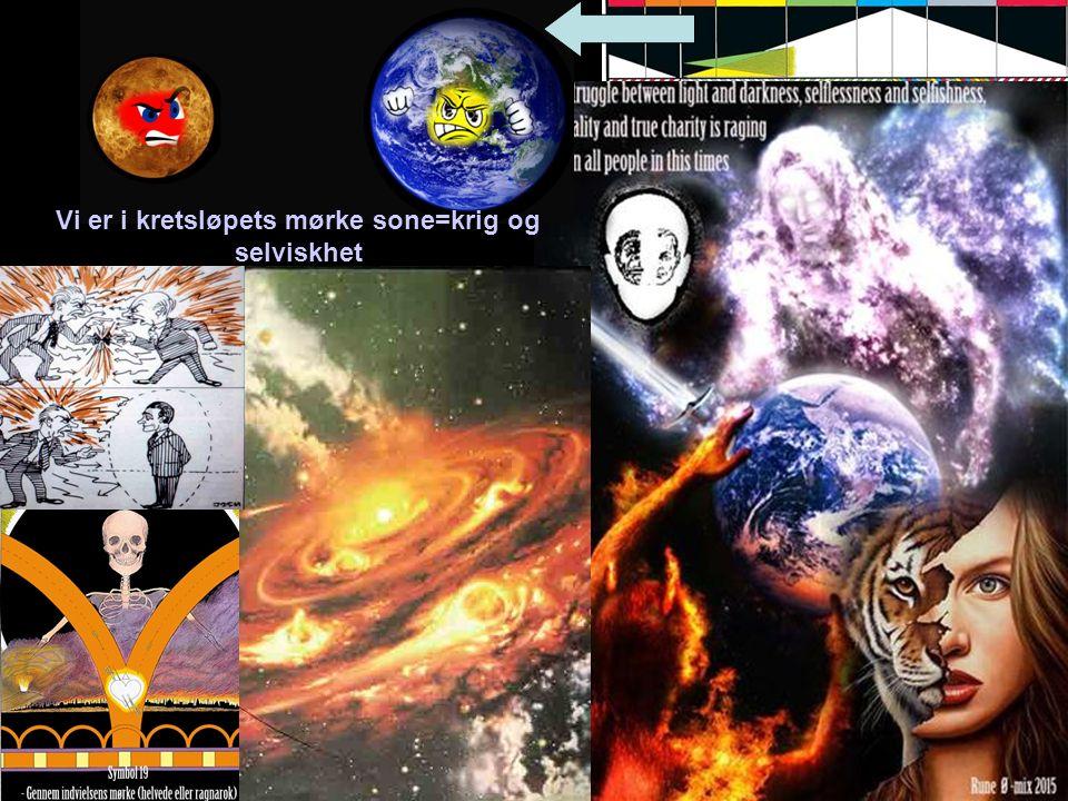 Vi er i kretsløpets mørke sone=krig og selviskhet