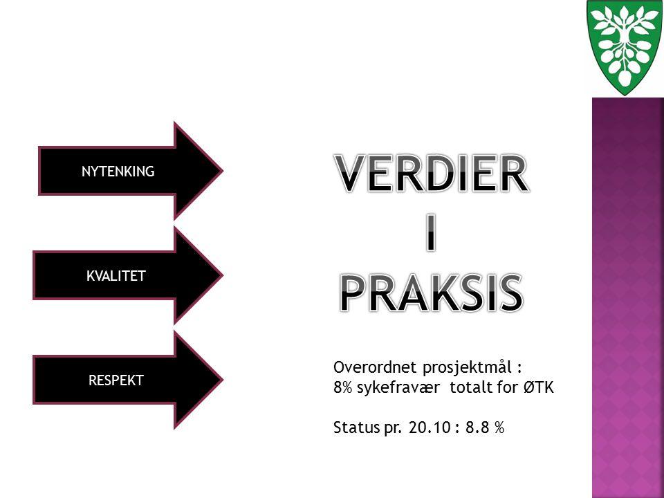 NYTENKING KVALITET RESPEKT Overordnet prosjektmål : 8% sykefravær totalt for ØTK Status pr.