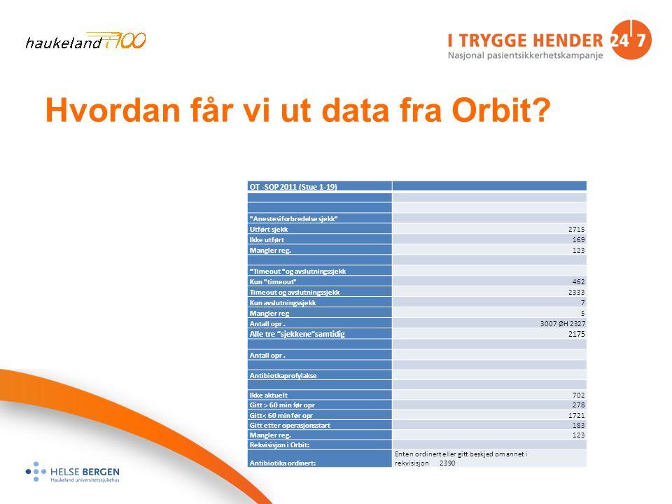 Hvordan får vi ut data fra Orbit? OT -SOP 2011 (Stue 1-19)