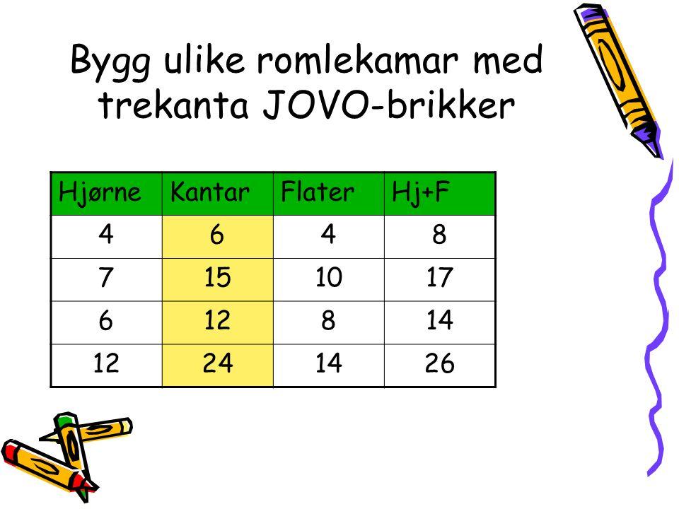 Bygg ulike romlekamar med trekanta JOVO-brikker HjørneKantarFlaterHj+F 4648 7151017 612814 12241426