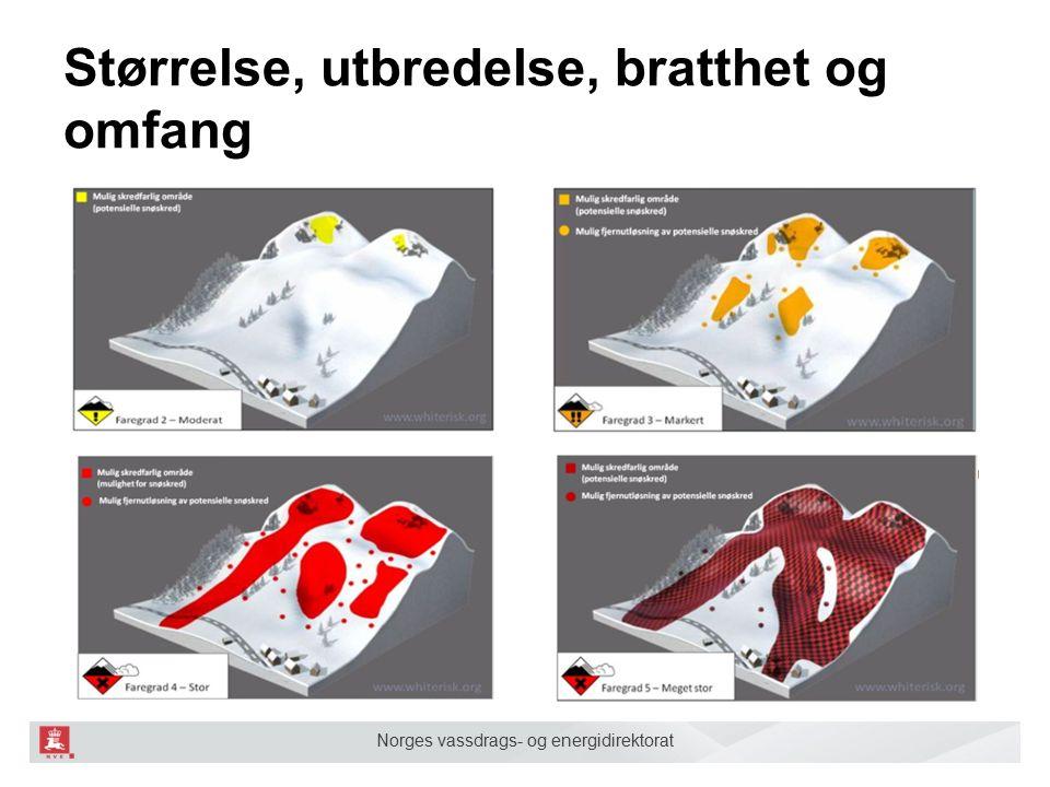 Norges vassdrags- og energidirektorat Størrelse, utbredelse, bratthet og omfang