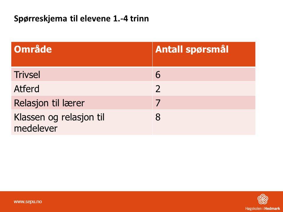 Spørreskjema til elevene 1.-4 trinn OmrådeAntall spørsmål Trivsel6 Atferd2 Relasjon til lærer7 Klassen og relasjon til medelever 8 www.sepu.no