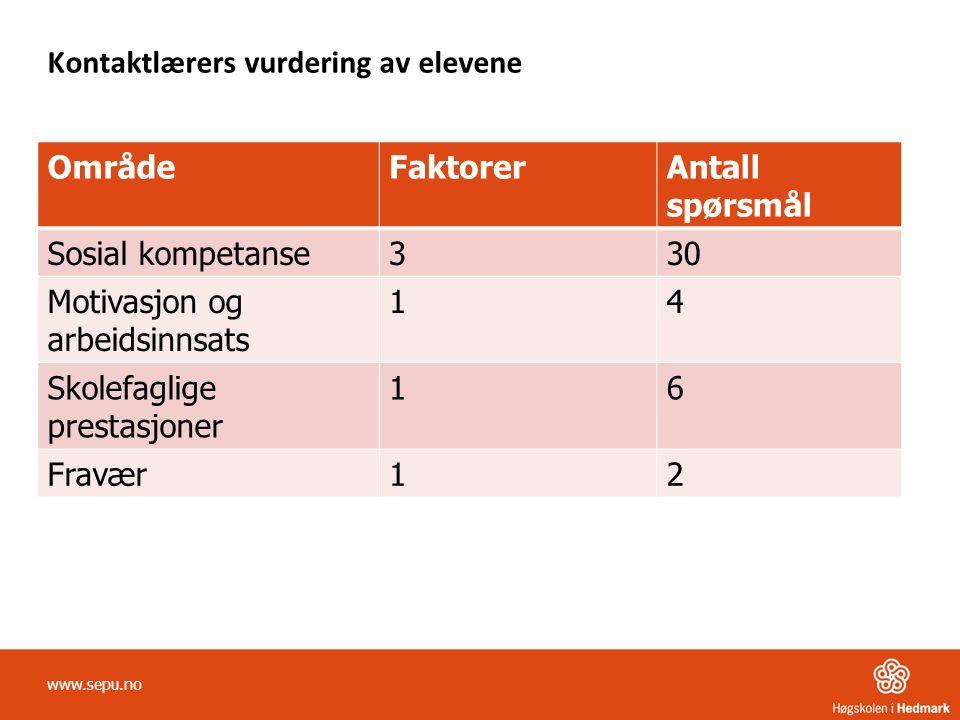 Kontaktlærers vurdering av elevene OmrådeFaktorerAntall spørsmål Sosial kompetanse330 Motivasjon og arbeidsinnsats 14 Skolefaglige prestasjoner 16 Fravær12 www.sepu.no
