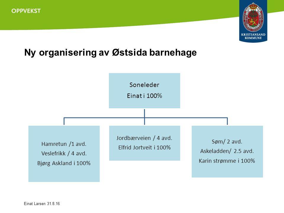 Ny organisering av Østsida barnehage Einat Larsen 31.8.16 Soneleder Einat i 100% Hamretun /1 avd.