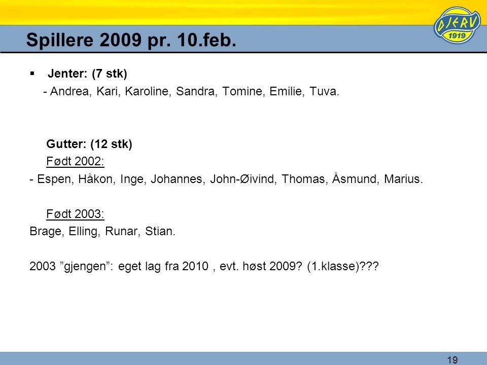 19 Spillere 2009 pr. 10.feb.  Jenter: (7 stk) - Andrea, Kari, Karoline, Sandra, Tomine, Emilie, Tuva. Gutter: (12 stk) Født 2002: - Espen, Håkon, Ing