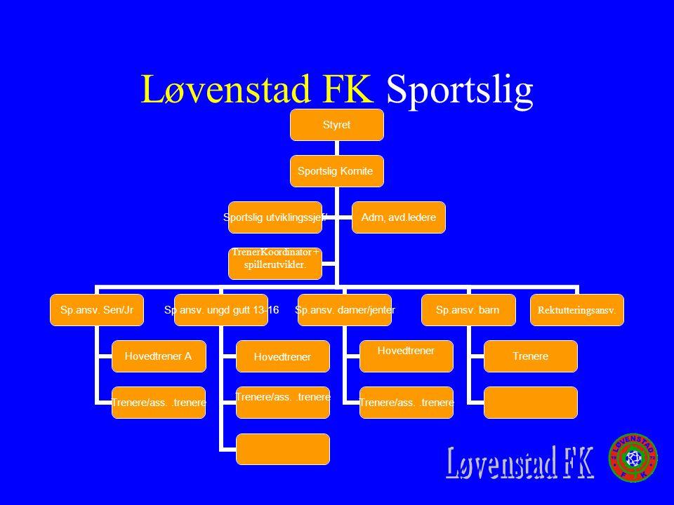Løvenstad FK Sportslig Styret Sportslig Komite Sp.ansv.