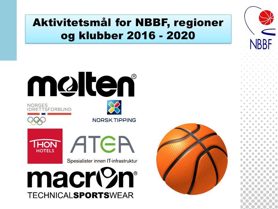 Aktivitetsmål for NBBF, regioner og klubber 2016 - 2020