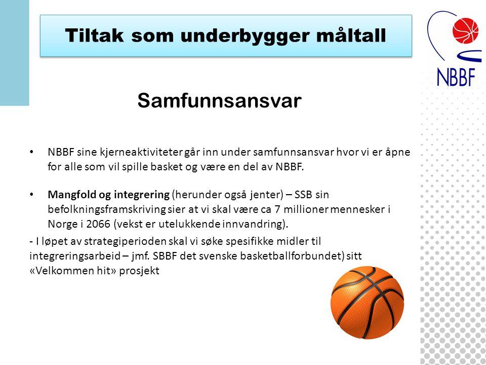 Samfunnsansvar NBBF sine kjerneaktiviteter går inn under samfunnsansvar hvor vi er åpne for alle som vil spille basket og være en del av NBBF.