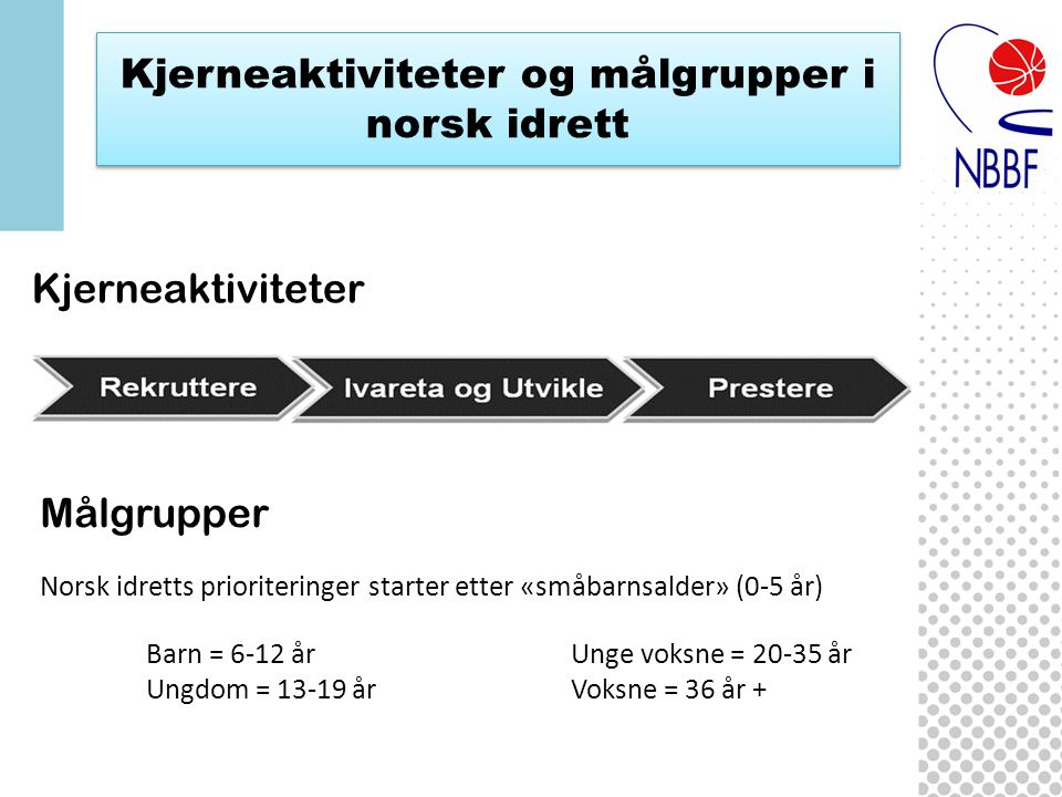 Kjerneaktiviteter og målgrupper i norsk idrett Kjerneaktiviteter Målgrupper Norsk idretts prioriteringer starter etter «småbarnsalder» (0-5 år) Barn = 6-12 årUnge voksne = 20-35 år Ungdom = 13-19 årVoksne = 36 år +