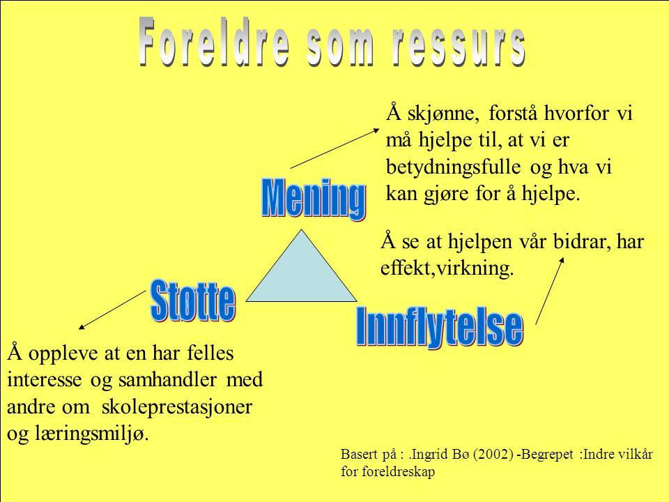 Basert på :.Ingrid Bø (2002) -Begrepet :Indre vilkår for foreldreskap Å skjønne, forstå hvorfor vi må hjelpe til, at vi er betydningsfulle og hva vi kan gjøre for å hjelpe.