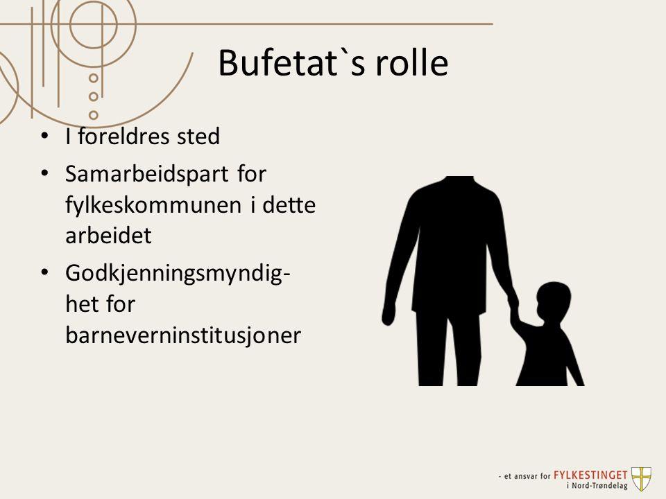 Bufetat`s rolle I foreldres sted Samarbeidspart for fylkeskommunen i dette arbeidet Godkjenningsmyndig- het for barneverninstitusjoner