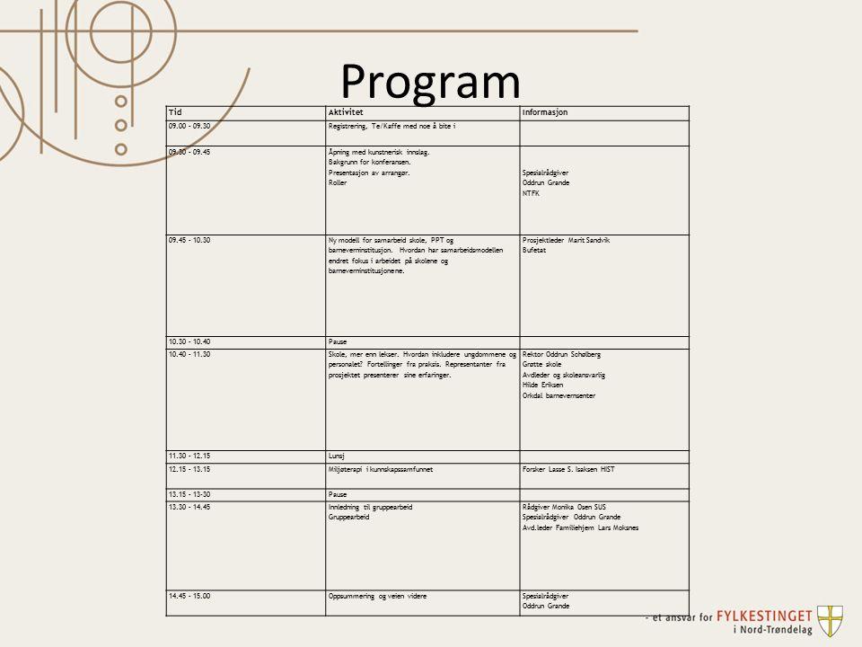 Program TidAktivitetInformasjon 09.00 – 09.30Registrering, Te/Kaffe med noe å bite i 09.30 – 09.45 Åpning med kunstnerisk innslag. Bakgrunn for konfer