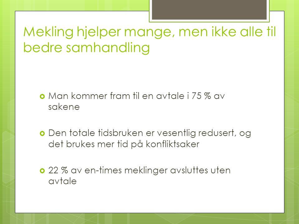 Takk for meg gry.mette.haugen@samfunn.ntnu.no