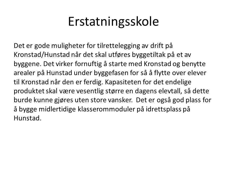 Erstatningsskole Det er gode muligheter for tilrettelegging av drift på Kronstad/Hunstad når det skal utføres byggetiltak på et av byggene. Det virker