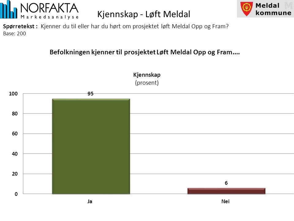Kjennskap - Løft Meldal Spørretekst : Kjenner du til eller har du hørt om prosjektet løft Meldal Opp og Fram.