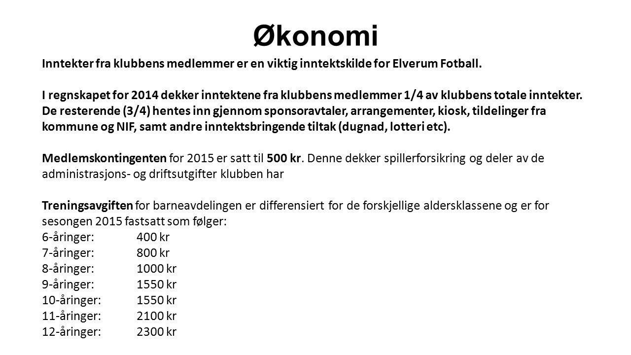 Økonomi Inntekter fra klubbens medlemmer er en viktig inntektskilde for Elverum Fotball.