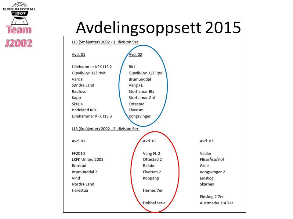 Avdelingsoppsett 2015