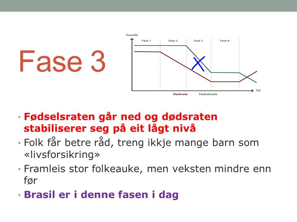 Fase 4 Låg fødsel og dødsrate.