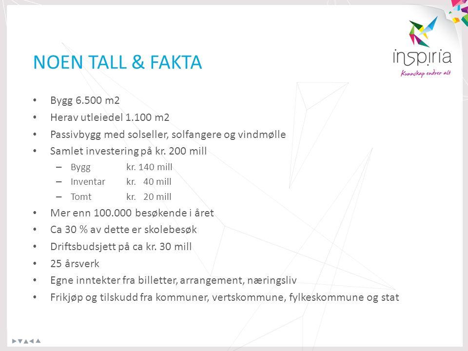 NOEN TALL & FAKTA Bygg 6.500 m2 Herav utleiedel 1.100 m2 Passivbygg med solseller, solfangere og vindmølle Samlet investering på kr.
