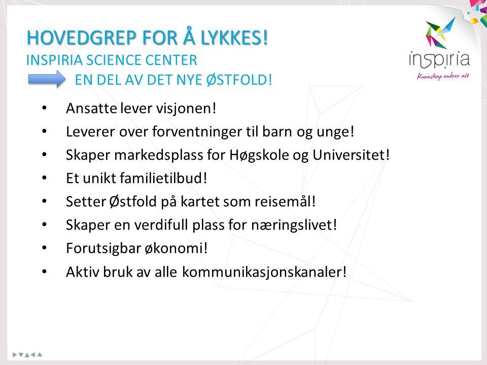 HOVEDGREP FOR Å LYKKES. HOVEDGREP FOR Å LYKKES. INSPIRIA SCIENCE CENTER EN DEL AV DET NYE ØSTFOLD.