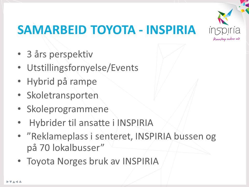 SAMARBEID TOYOTA - INSPIRIA 3 års perspektiv Utstillingsfornyelse/Events Hybrid på rampe Skoletransporten Skoleprogrammene Hybrider til ansatte i INSPIRIA Reklameplass i senteret, INSPIRIA bussen og på 70 lokalbusser Toyota Norges bruk av INSPIRIA