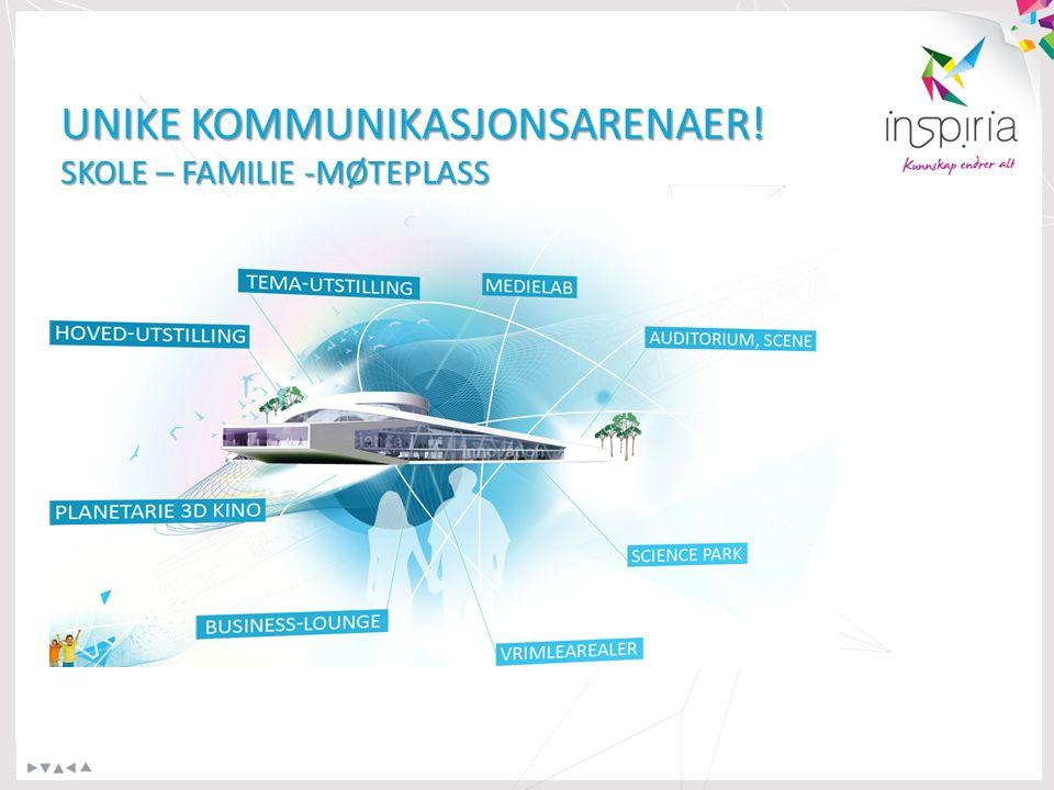 UNIKE KOMMUNIKASJONSARENAER! SKOLE – FAMILIE -MØTEPLASS