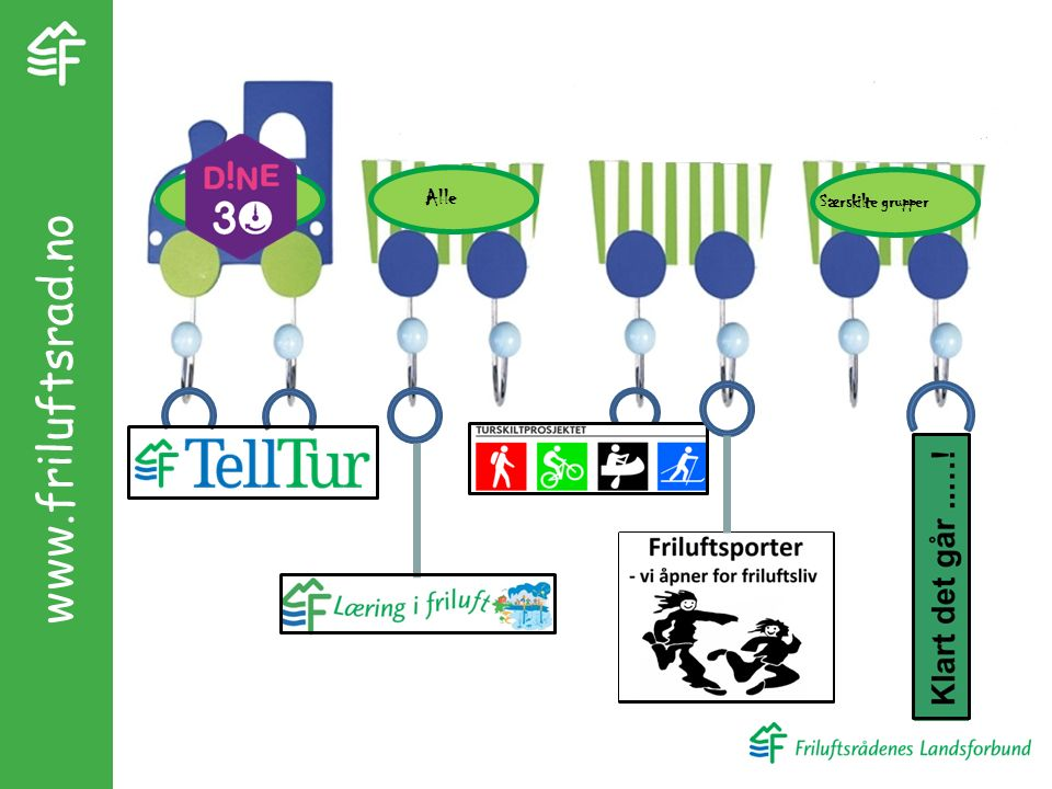 Alle Særskilte grupper www.friluftsrad.no