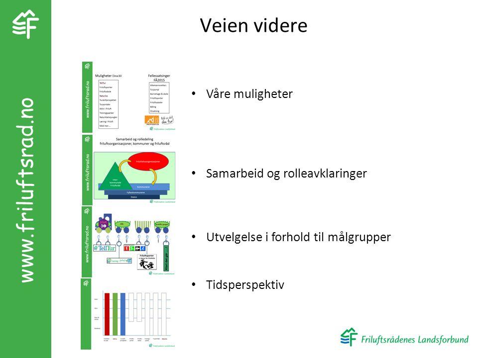 Veien videre Våre muligheter Samarbeid og rolleavklaringer Utvelgelse i forhold til målgrupper Tidsperspektiv www.friluftsrad.no
