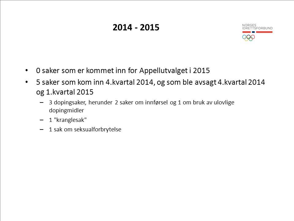 2014 - 2015 0 saker som er kommet inn for Appellutvalget i 2015 5 saker som kom inn 4.kvartal 2014, og som ble avsagt 4.kvartal 2014 og 1.kvartal 2015 – 3 dopingsaker, herunder 2 saker om innførsel og 1 om bruk av ulovlige dopingmidler – 1 kranglesak – 1 sak om seksualforbrytelse
