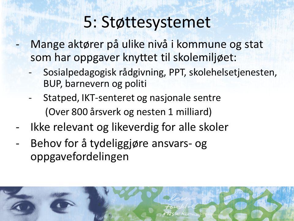 5: Støttesystemet -Mange aktører på ulike nivå i kommune og stat som har oppgaver knyttet til skolemiljøet: -Sosialpedagogisk rådgivning, PPT, skolehe