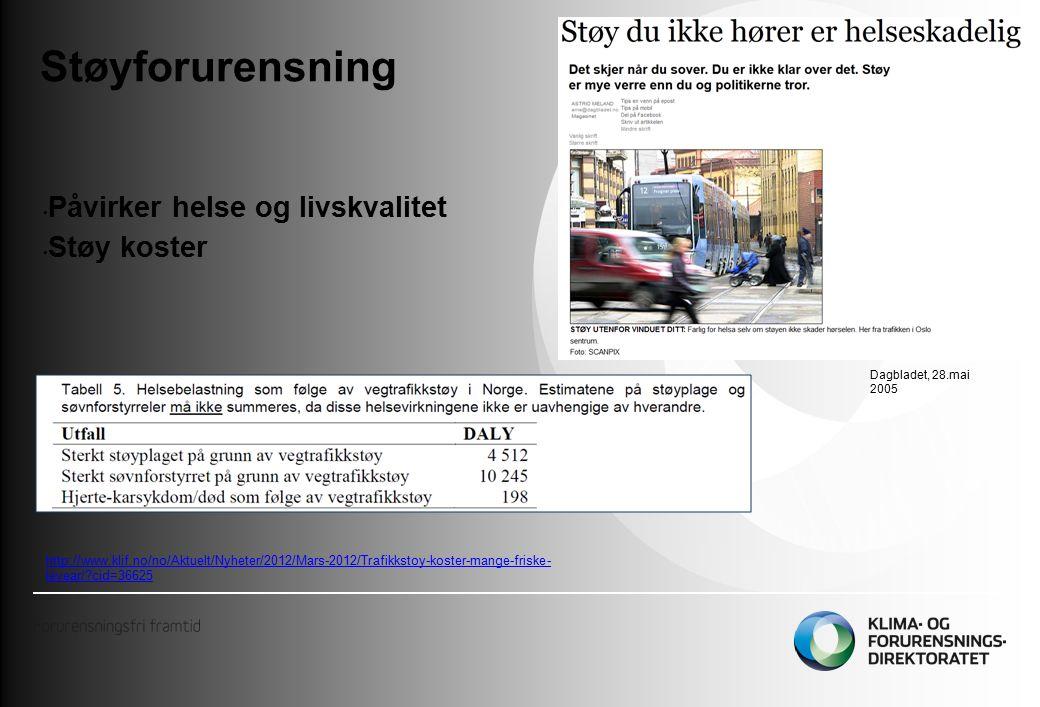 Støyforurensning Påvirker helse og livskvalitet Støy koster http://www.klif.no/no/Aktuelt/Nyheter/2012/Mars-2012/Trafikkstoy-koster-mange-friske- levear/ cid=36625 Dagbladet, 28.mai 2005