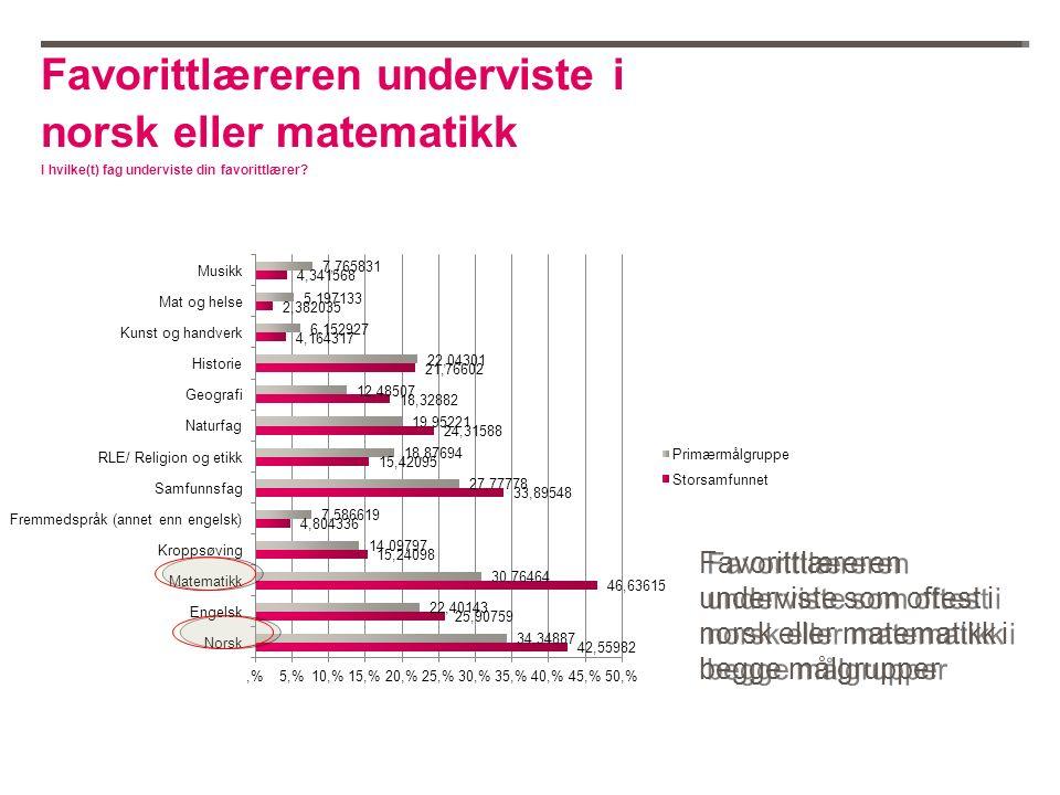 Favorittlæreren underviste i norsk eller matematikk I hvilke(t) fag underviste din favorittlærer? Favorittlæreren underviste som oftest i norsk eller