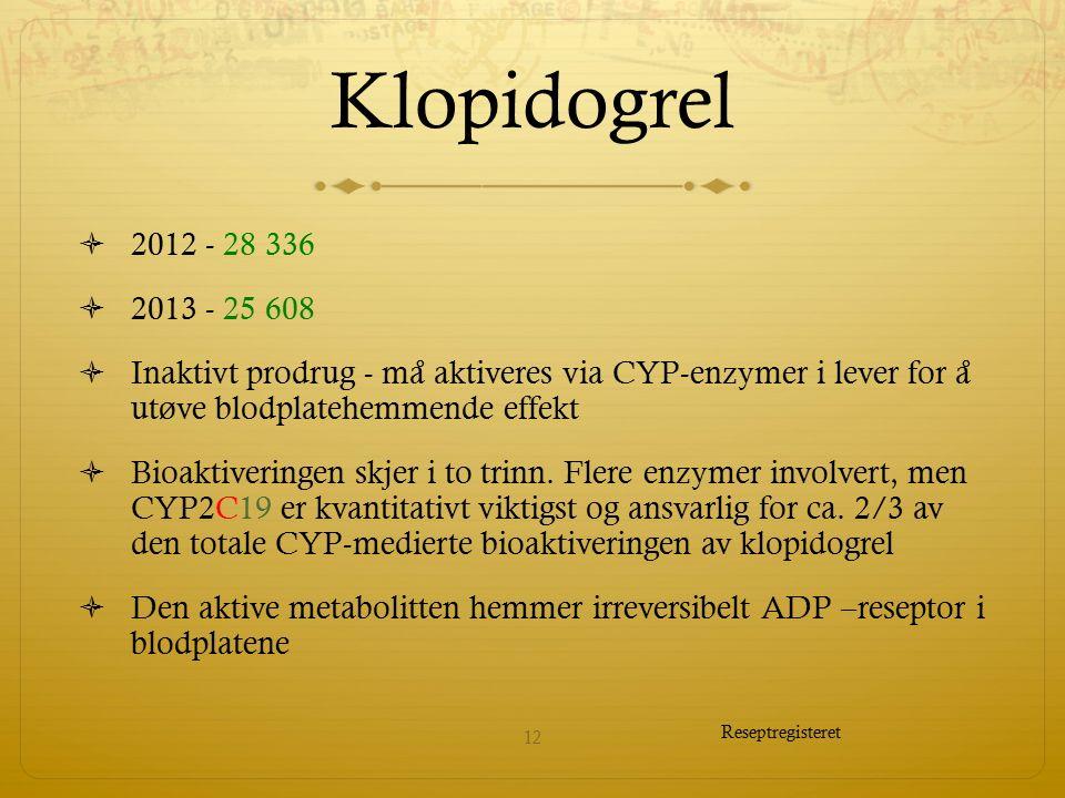 Klopidogrel  2012 - 28 336  2013 - 25 608  Inaktivt prodrug - ma ̊ aktiveres via CYP-enzymer i lever for a ̊ utøve blodplatehemmende effekt  Bioaktiveringen skjer i to trinn.
