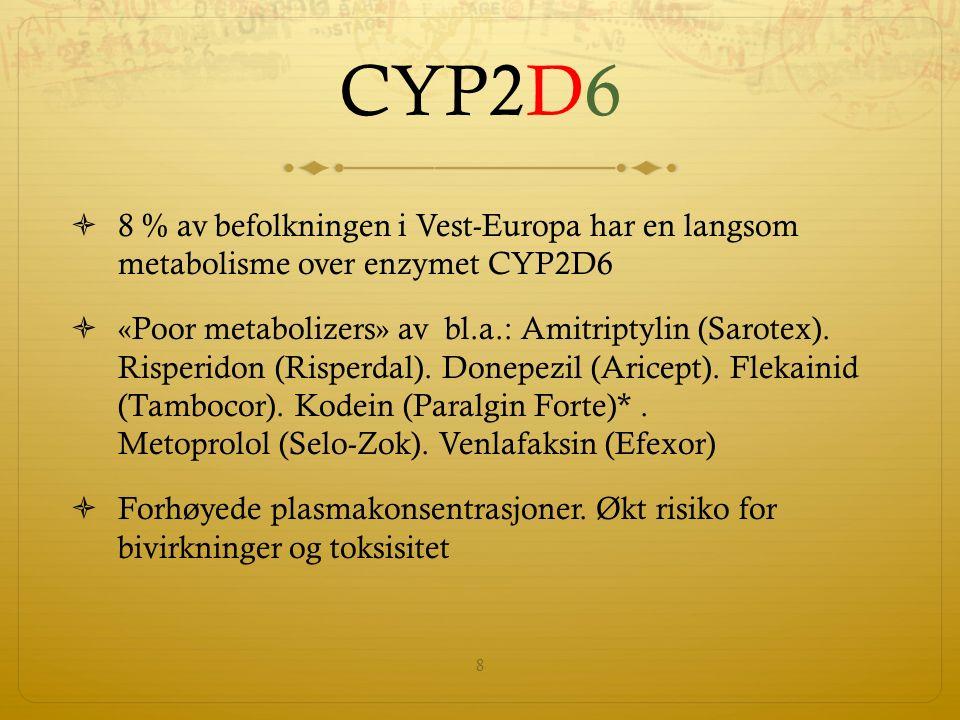 CYP2D6  8 % av befolkningen i Vest-Europa har en langsom metabolisme over enzymet CYP2D6  «Poor metabolizers» av bl.a.: Amitriptylin (Sarotex).