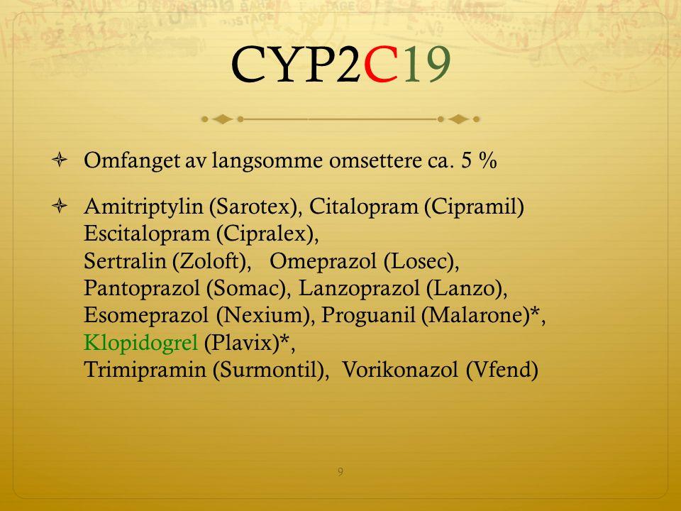 CYP2C19  Omfanget av langsomme omsettere ca. 5 %  Amitriptylin (Sarotex), Citalopram (Cipramil) Escitalopram (Cipralex), Sertralin (Zoloft), Omepraz