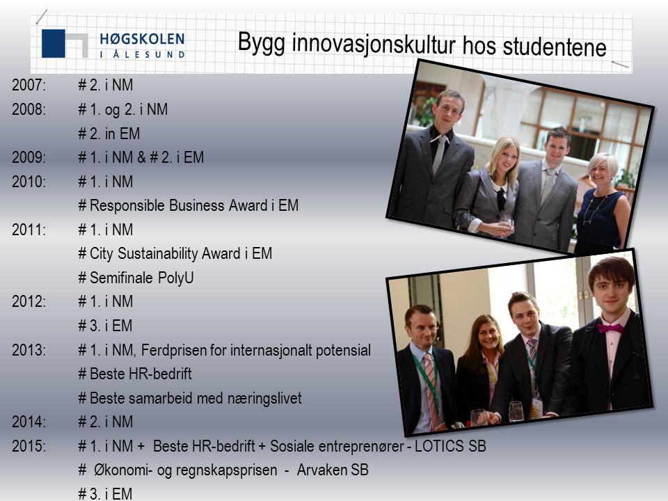 Bygg innovasjonskultur hos studentene 2007: # 2. i NM 2008:# 1. og 2. i NM # 2. in EM 2009: # 1. i NM & # 2. i EM 2010: # 1. i NM # Responsible Busine