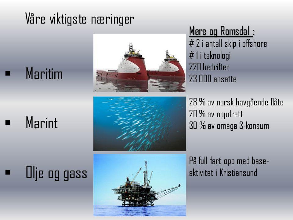 Våre viktigste næringer   Maritim   Marint   Olje og gass Møre og Romsdal : # 2 i antall skip i offshore # 1 i teknologi 220 bedrifter 23 000 an