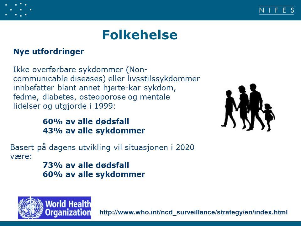 Folkehelse Nye utfordringer Ikke overførbare sykdommer (Non- communicable diseases) eller livsstilssykdommer innbefatter blant annet hjerte-kar sykdom, fedme, diabetes, osteoporose og mentale lidelser og utgjorde i 1999: http://www.who.int/ncd_surveillance/strategy/en/index.html Basert på dagens utvikling vil situasjonen i 2020 være: 73% av alle dødsfall 60% av alle sykdommer 60% av alle dødsfall 43% av alle sykdommer
