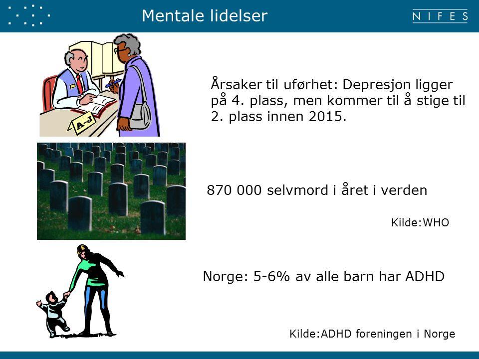 Årsaker til uførhet: Depresjon ligger på 4. plass, men kommer til å stige til 2.