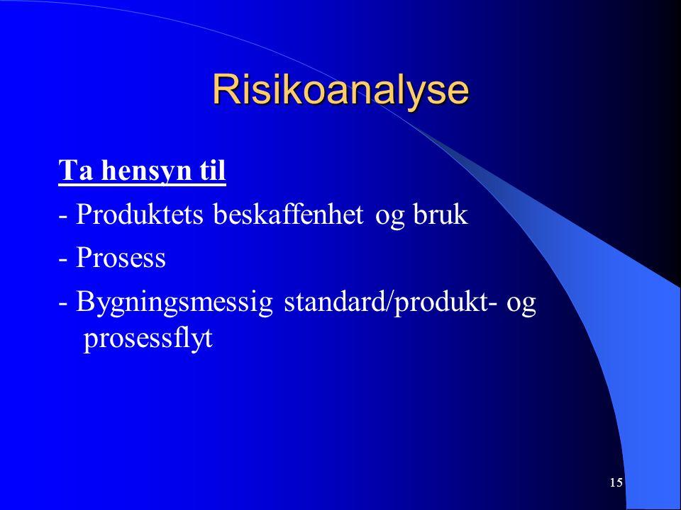 15 Risikoanalyse Ta hensyn til - Produktets beskaffenhet og bruk - Prosess - Bygningsmessig standard/produkt- og prosessflyt