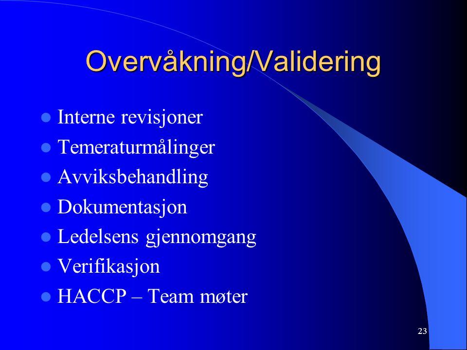 23 Overvåkning/Validering Interne revisjoner Temeraturmålinger Avviksbehandling Dokumentasjon Ledelsens gjennomgang Verifikasjon HACCP – Team møter