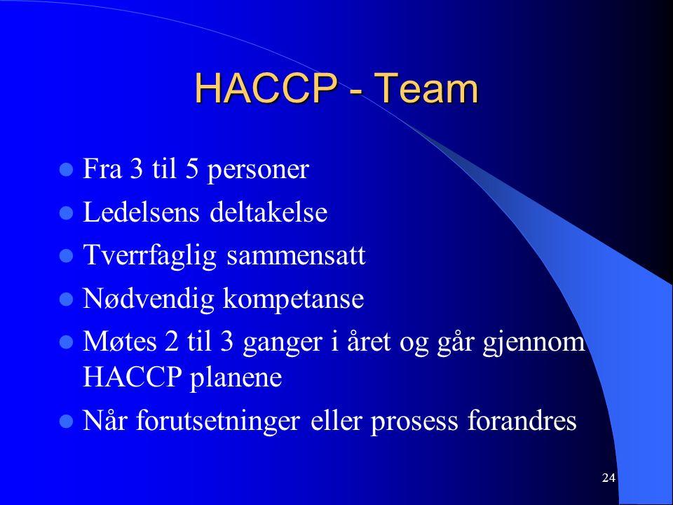 24 HACCP - Team Fra 3 til 5 personer Ledelsens deltakelse Tverrfaglig sammensatt Nødvendig kompetanse Møtes 2 til 3 ganger i året og går gjennom HACCP planene Når forutsetninger eller prosess forandres