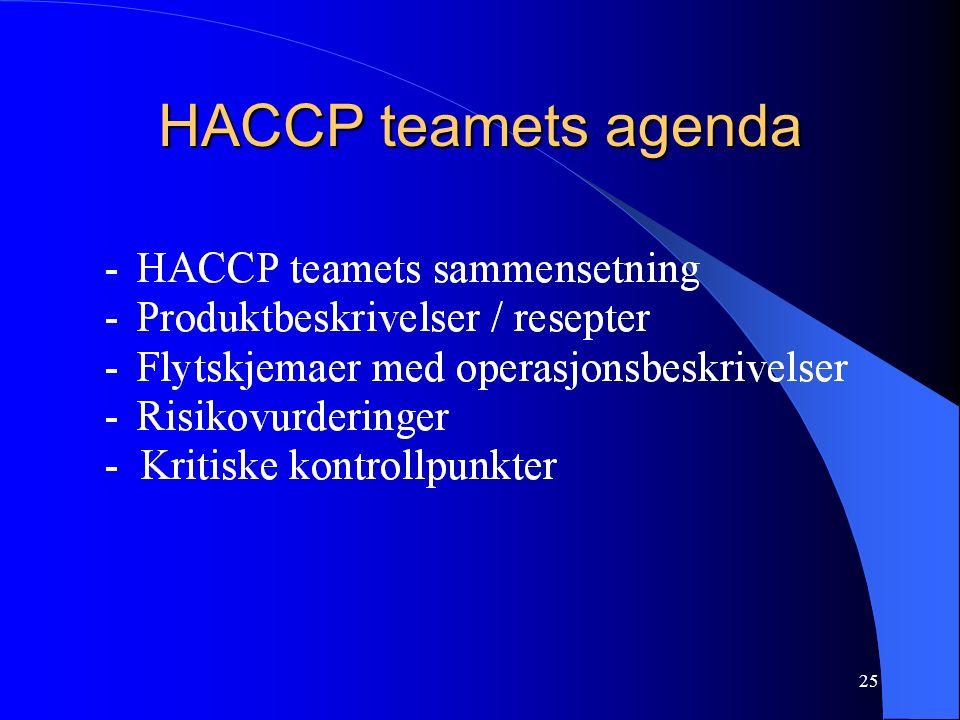 25 HACCP teamets agenda
