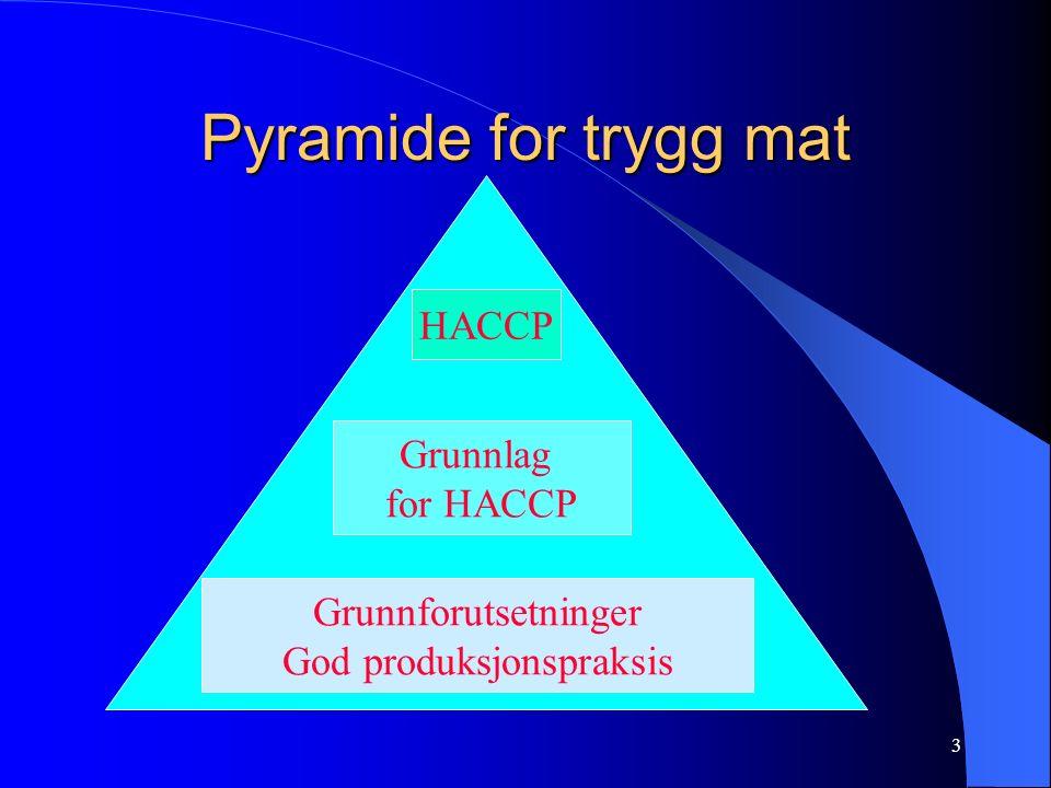 3 Pyramide for trygg mat HACCP Grunnforutsetninger God produksjonspraksis Grunnlag for HACCP HACCP