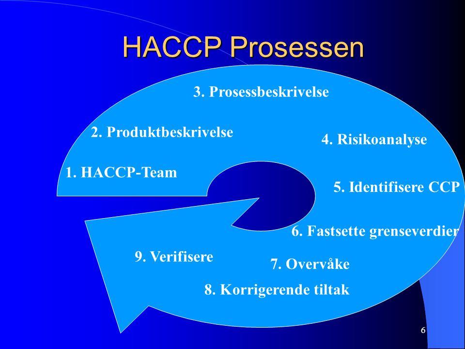 6 HACCP Prosessen 1. HACCP-Team 2. Produktbeskrivelse 3.