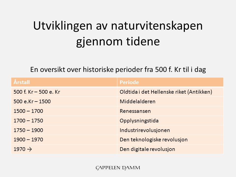Utviklingen av naturvitenskapen gjennom tidene En oversikt over historiske perioder fra 500 f. Kr til i dag ÅrstallPeriode 500 f. Kr – 500 e. KrOldtid