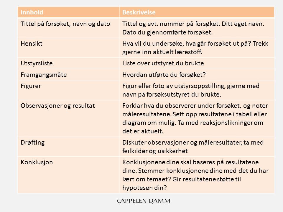 InnholdBeskrivelse Tittel på forsøket, navn og datoTittel og evt.