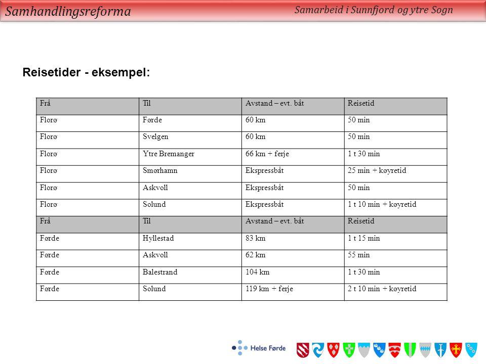 Samhandlingsreforma Reisetider - eksempel: FråTilAvstand – evt.