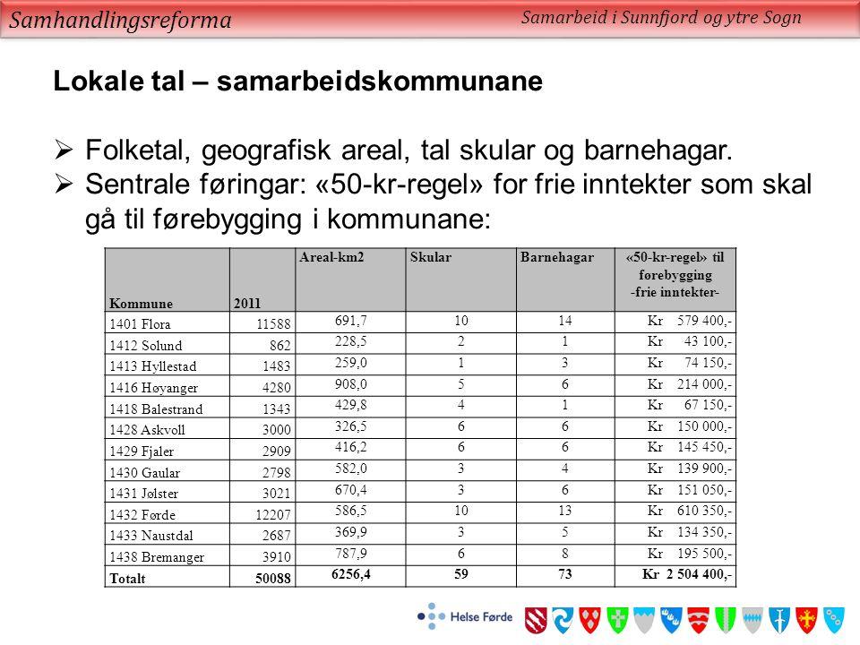Samhandlingsreforma Lokale tal – samarbeidskommunane  Folketal, geografisk areal, tal skular og barnehagar.