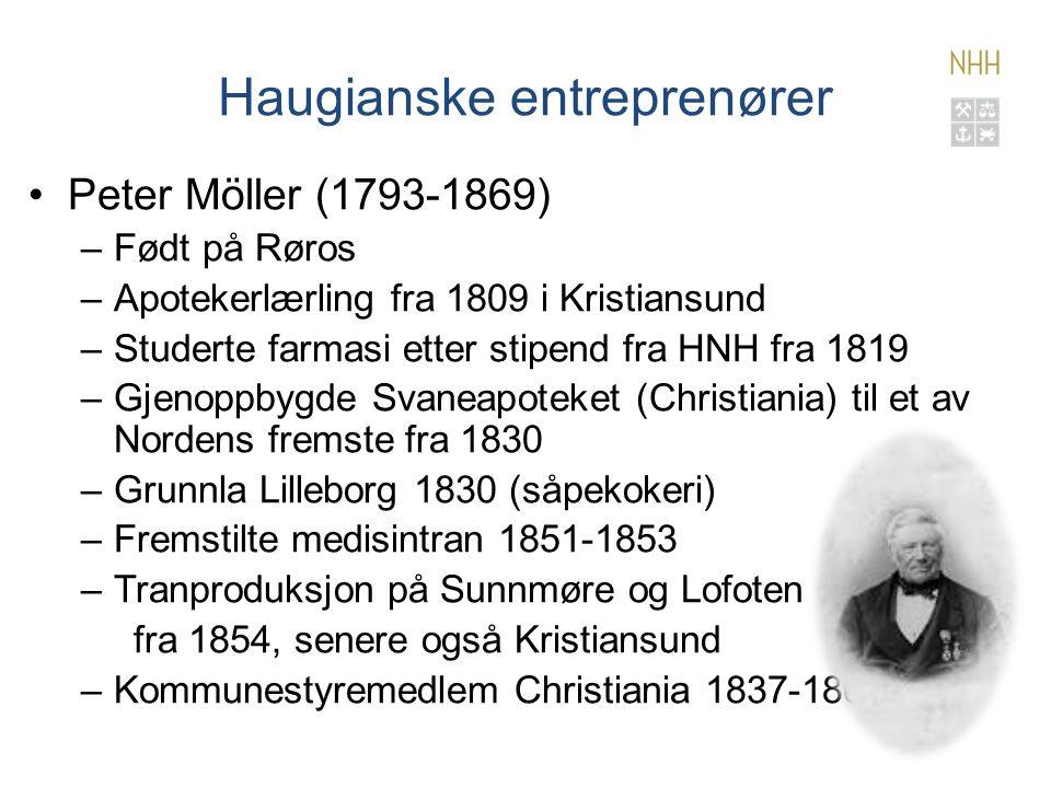Haugianske entreprenører Peter Möller (1793-1869) –Født på Røros –Apotekerlærling fra 1809 i Kristiansund –Studerte farmasi etter stipend fra HNH fra 1819 –Gjenoppbygde Svaneapoteket (Christiania) til et av Nordens fremste fra 1830 –Grunnla Lilleborg 1830 (såpekokeri) –Fremstilte medisintran 1851-1853 –Tranproduksjon på Sunnmøre og Lofoten fra 1854, senere også Kristiansund –Kommunestyremedlem Christiania 1837-1864